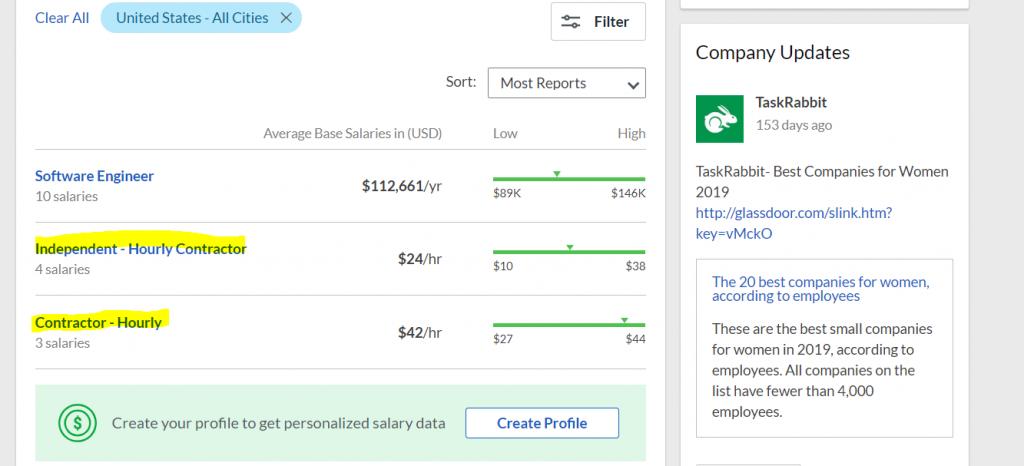 TaskRabbit best money making apps